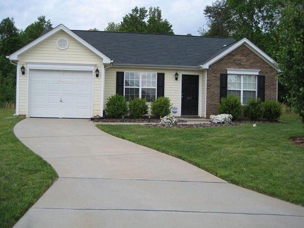 Houses for rent in greensboro nc